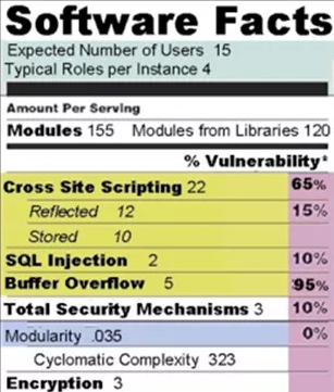 Contrast-security-label.png
