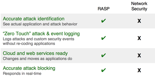 5_Facts_About_RASP.png