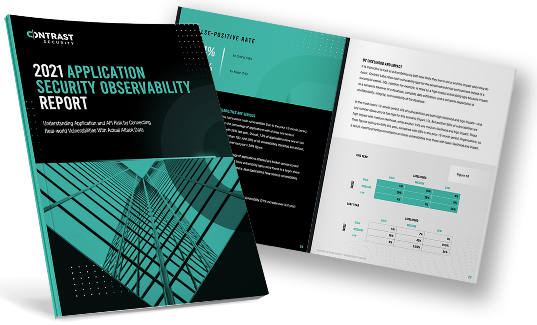 2021-application-security-observability-report-sm@2x-1