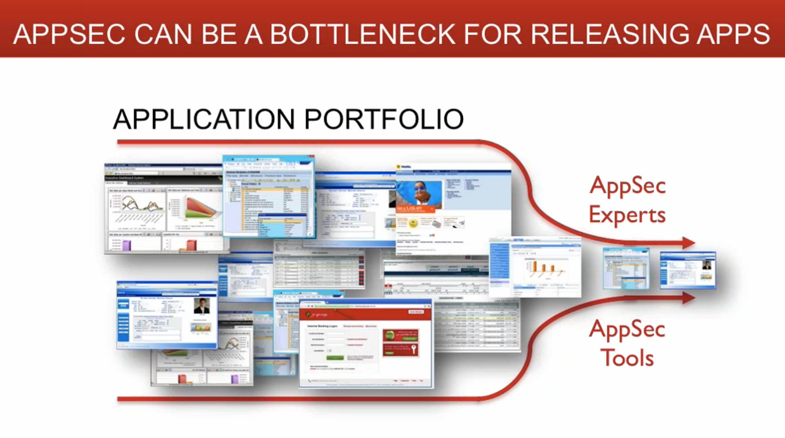 BottleNeck-appsecurity.png