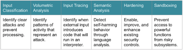 REP-Framework