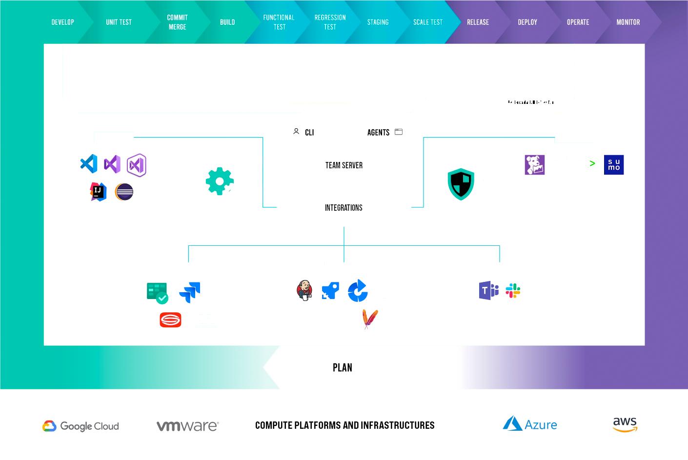 integration-diagram-101221
